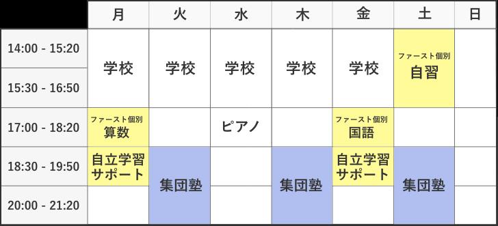 月4回の個別指導と自習管理コースを取った場合のスケジュール